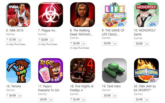 Почему русский App Store лучше других?