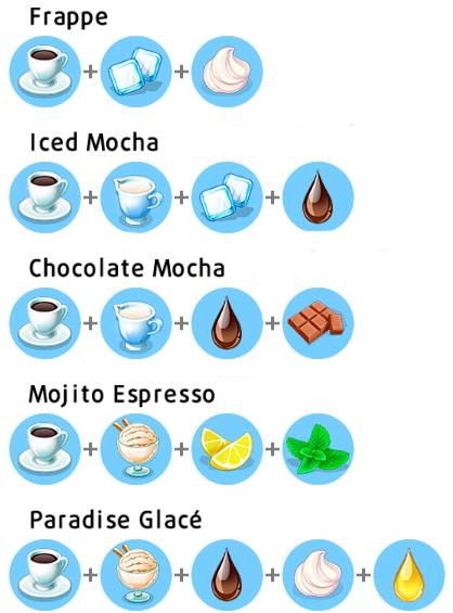 my-cafe-advice-recipes-24