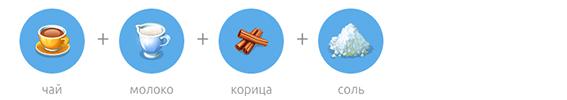 moya_kofeynya_vse_retsepty_chaya_23