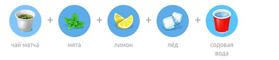 moya_kofeynya_vse_retsepty_chaya_3