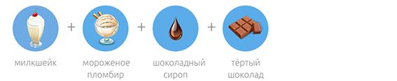 moya_kofeynya_vse_retsepty_goryachiy_milksheyk_4