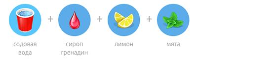 moya_kofeynya_vse_retsepty_goryachiy_sodovaya_voda_1