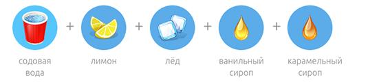moya_kofeynya_vse_retsepty_goryachiy_sodovaya_voda_2