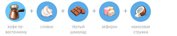 moya_kofeynya_vse_retsepty_kofe_po_vostochnomu