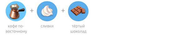 moya_kofeynya_vse_retsepty_kofe_po_vostochnomu_1